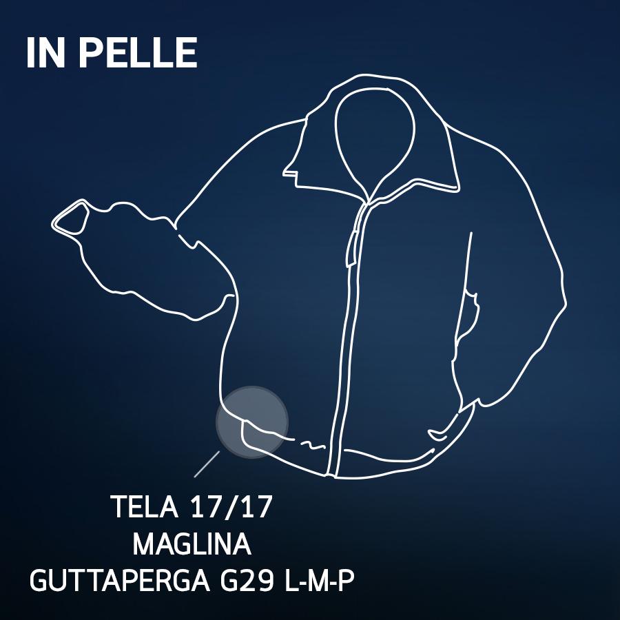 In Pelle